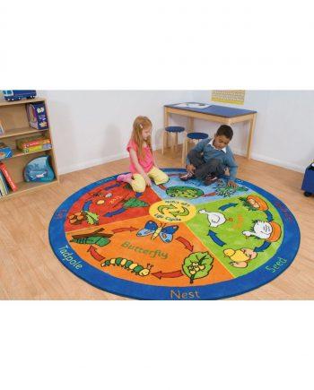 Life Cycles Carpet
