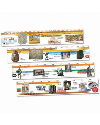 3500BC - AD2000 Timeline