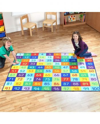 Rainbow numbers carpet