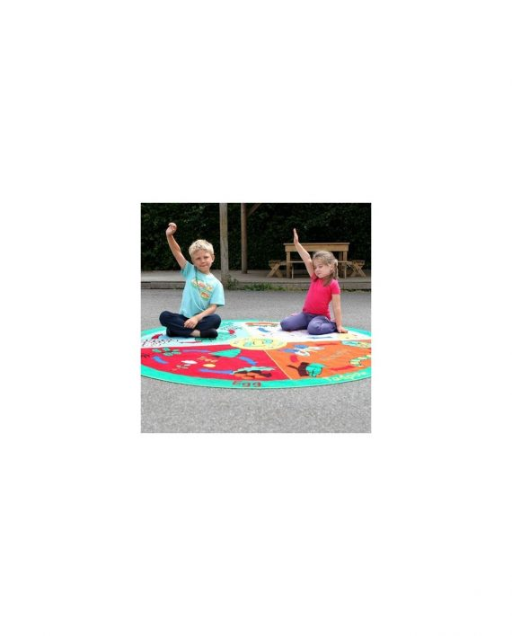 Back to nature life cycle outdoor play mat