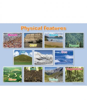 GEOGRAPHICAL SKILLS POSTER SET