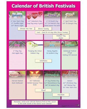 Calendar of British Festivals