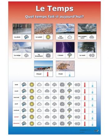 French Wipeable Weather Chart