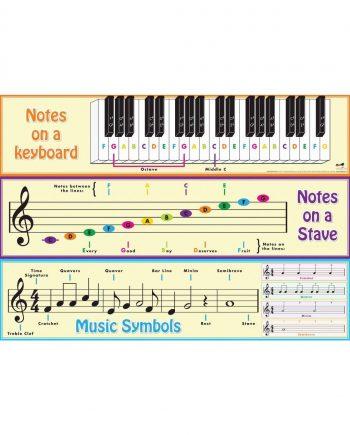 Music Basics Frieze
