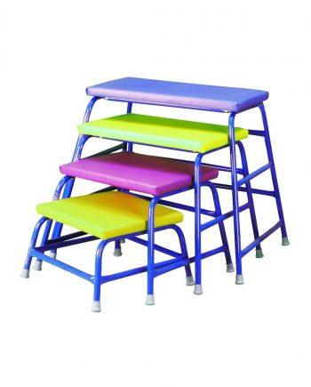 Agility Tables