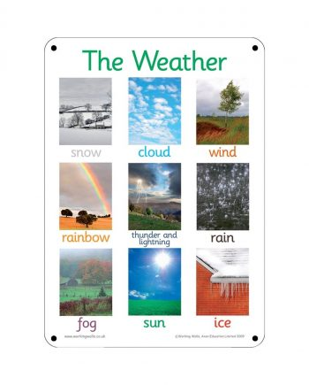Weather Photo Outdoor Learning Board