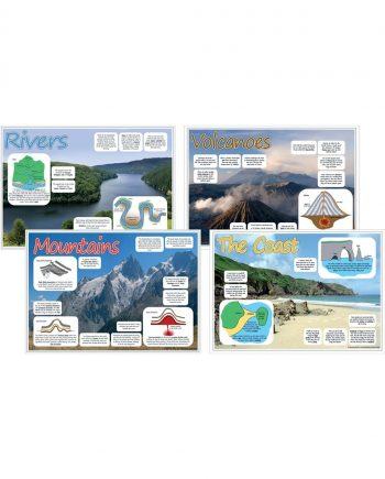 A3 Geography Poster Pack