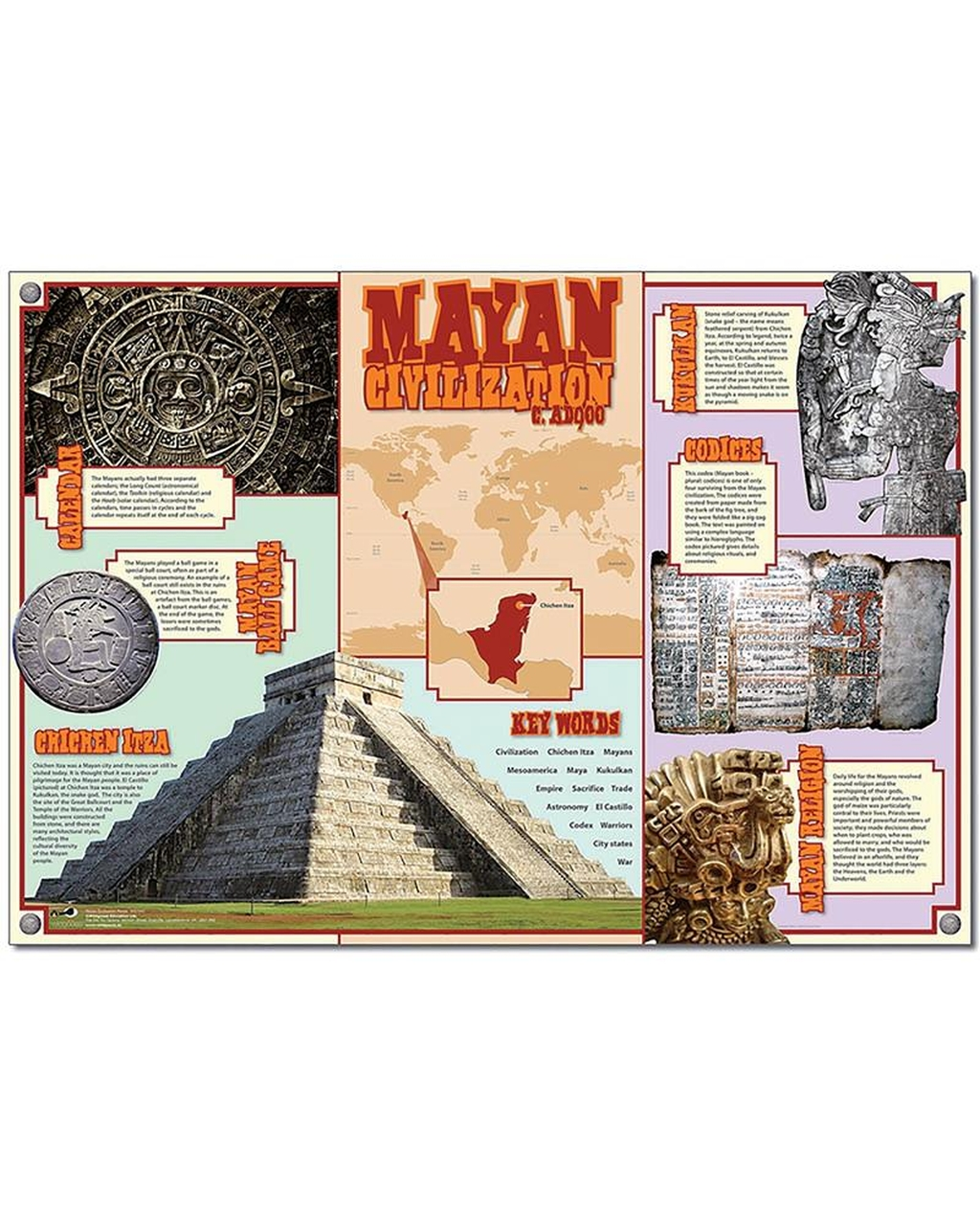 Ancient Civilisations Posters Pack