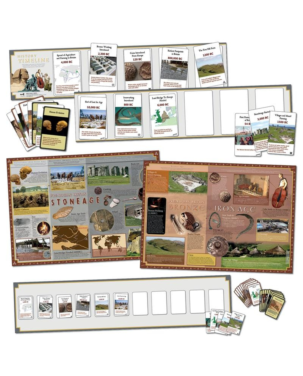 Stone Age To Iron Age Interactive Timeline