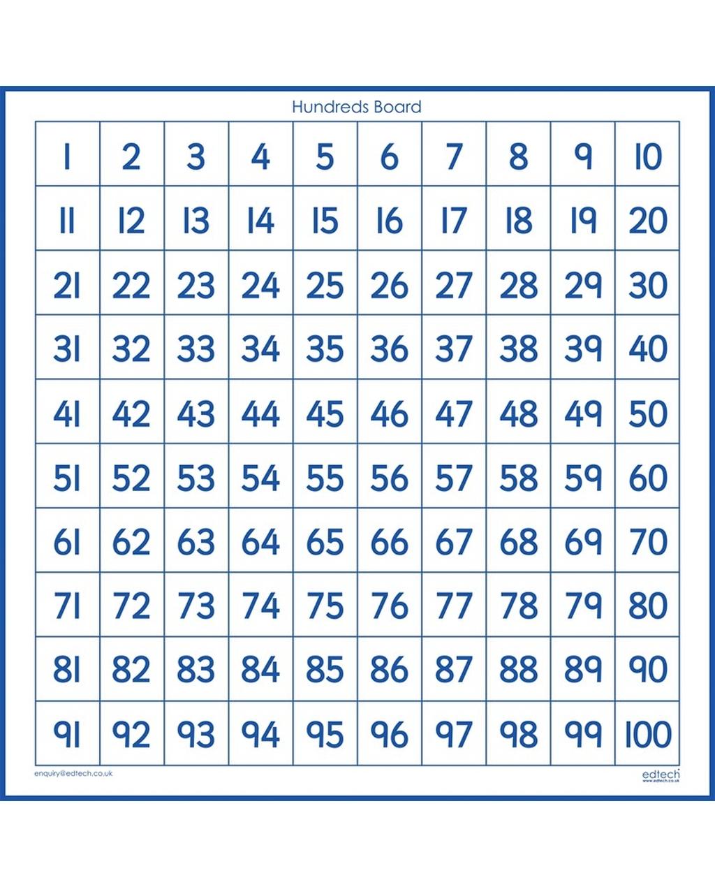 1-100 Wall Chart